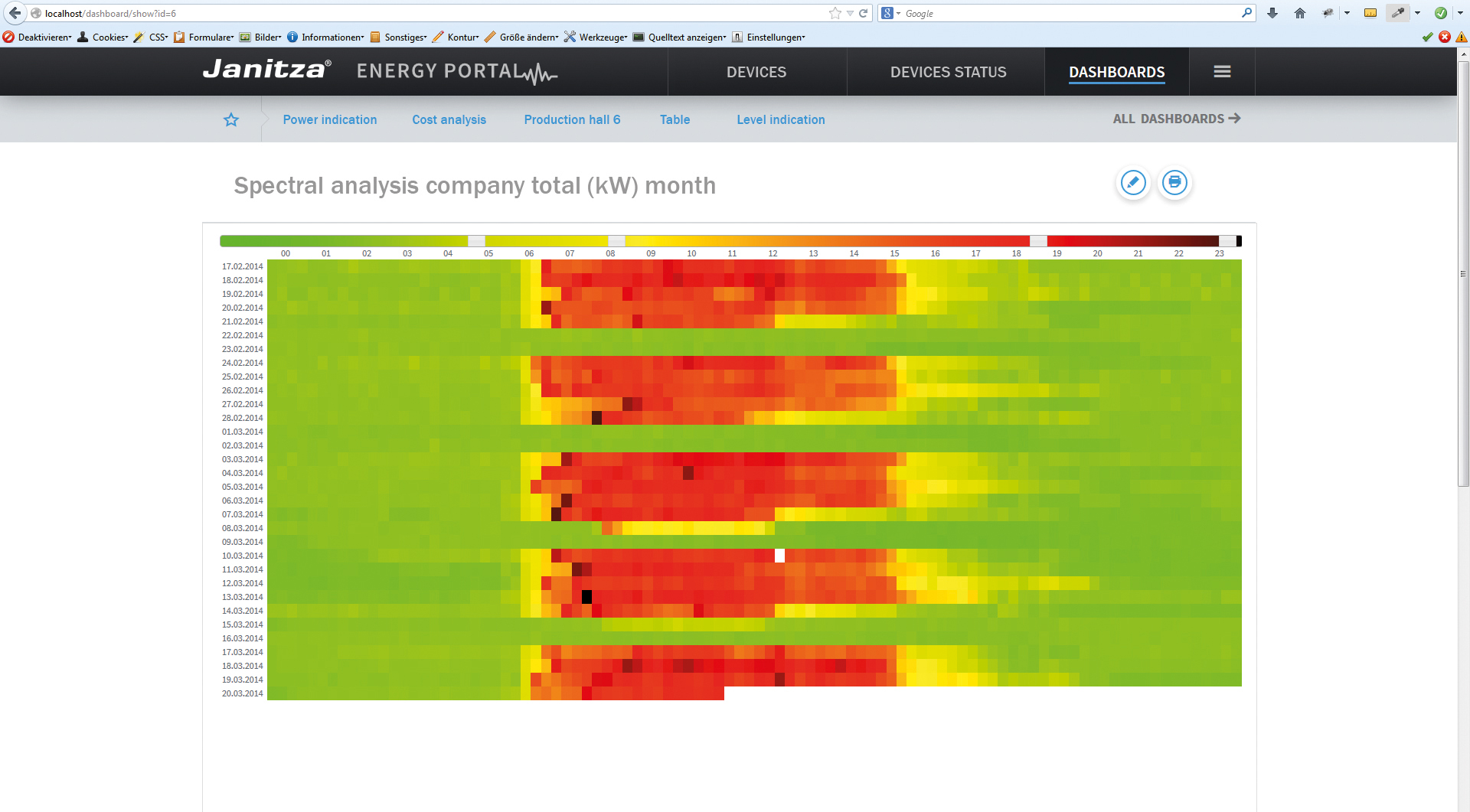 Image 4: Heat map (spectral analysis) to determine peak loads that drive costs. The scroll bar in the chart's header area can be used to adjust the threshold values individually.