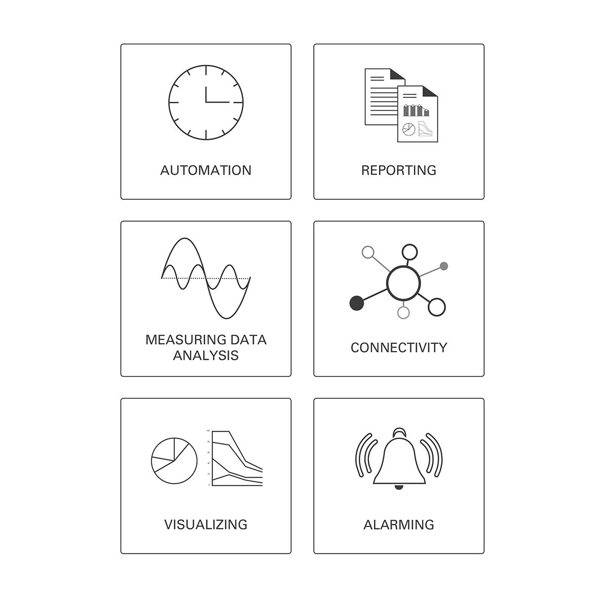 GridVis® Netzvisualisierungssoftware