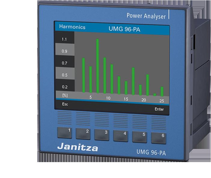 UMG 96-PA Energiemessgerät