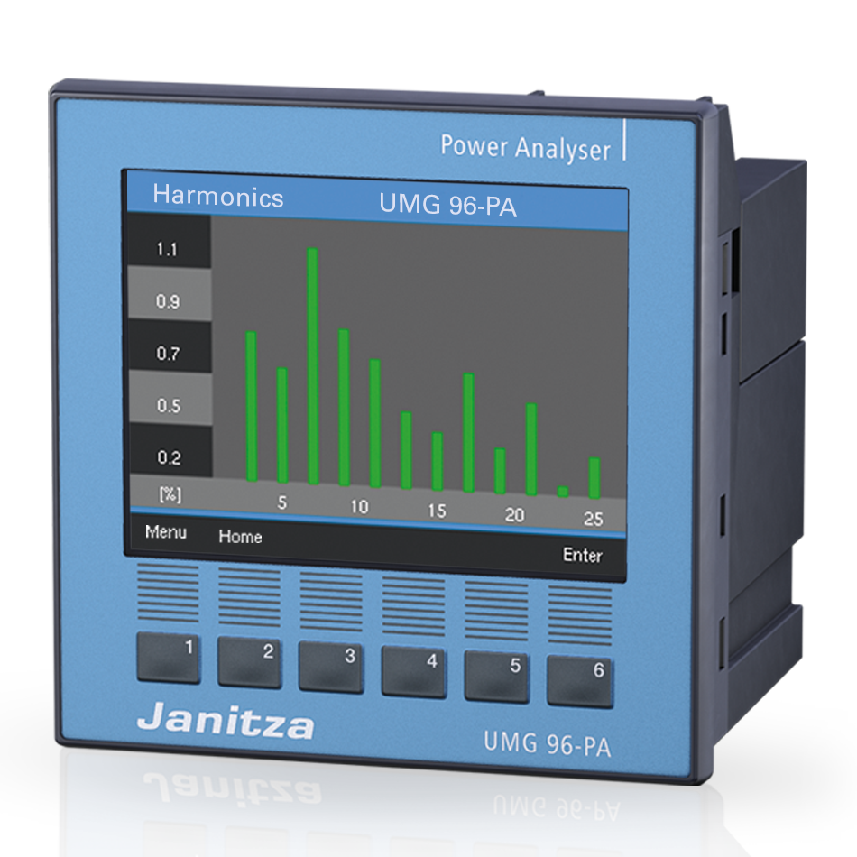 Energy Measurement Device Umg 96 Pa Janitza Electronics