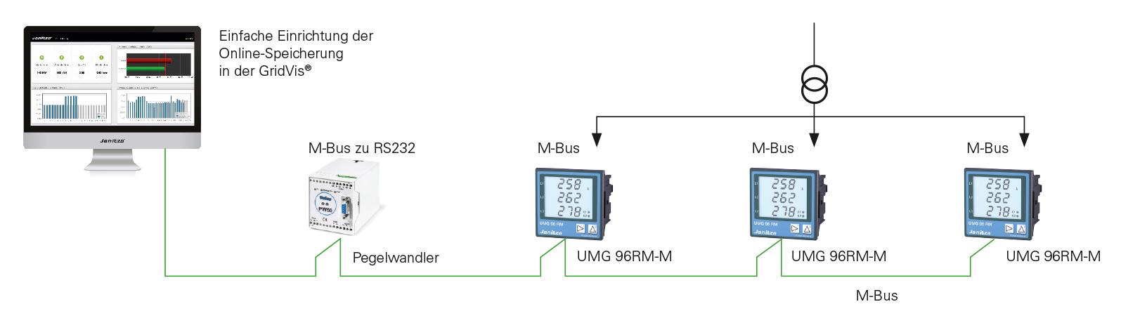 db9 can bus wiring diagram db9 pinout wiring diagram