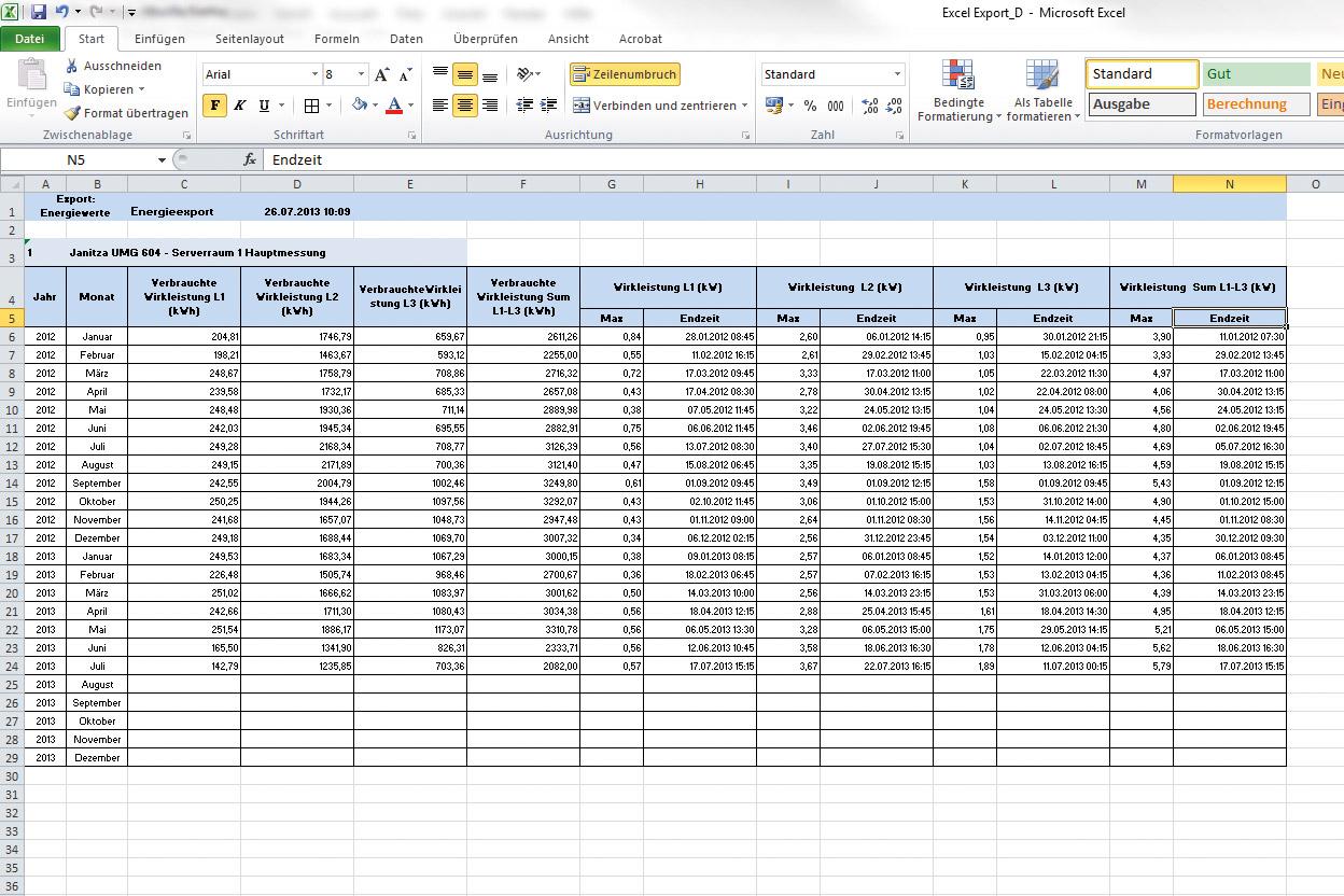 Network Visualisation Software Gridvis 174