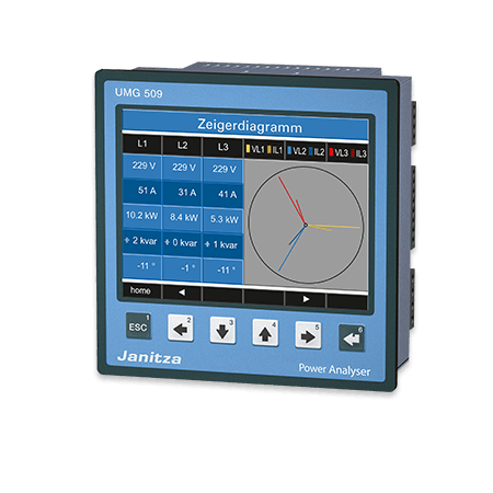 Multifunction power analyser with RCM UMG 509