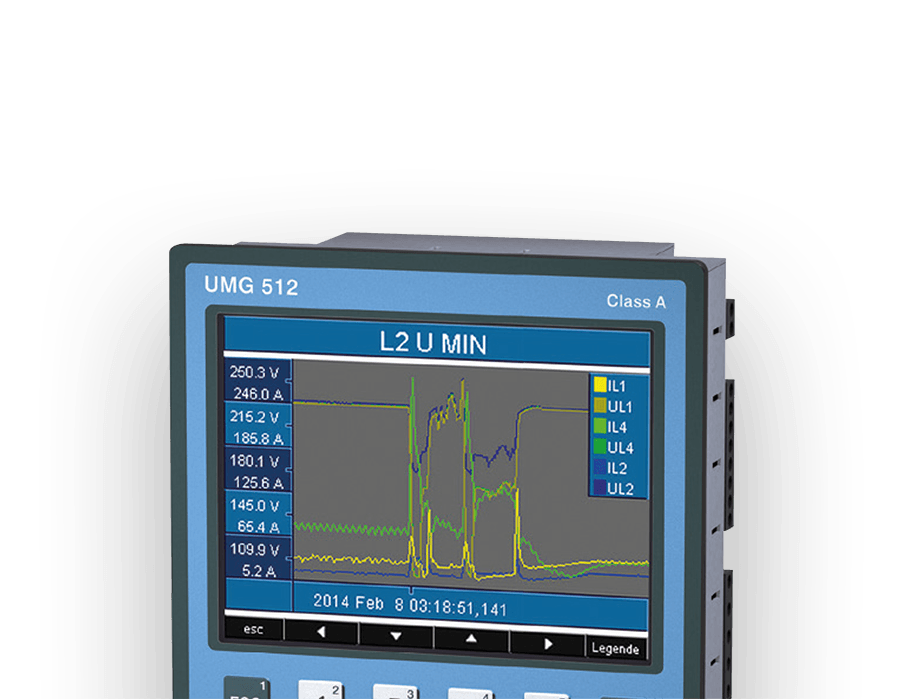 UMG 512 Class A power quality analyser