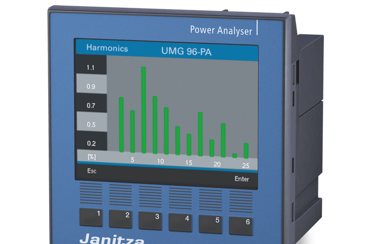 Energy measurement device UMG 96-PA