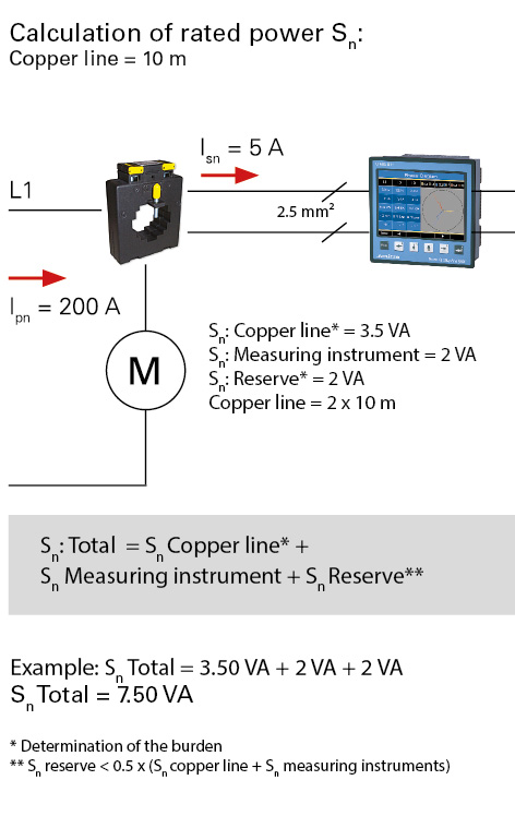 Fig.: Calculation of the rated power Sn (Copper line 10 m)
