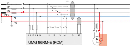 Fig.: Fault current to ground due to an insulation ageing of the motor windings. Minor current through high ohmic fault can be captured with RCM in time and remedial measures initiated to avoid a solid short circuit over time. Thus a production stop can b