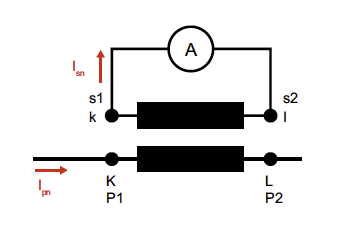 Fig.: Direction of energy flow